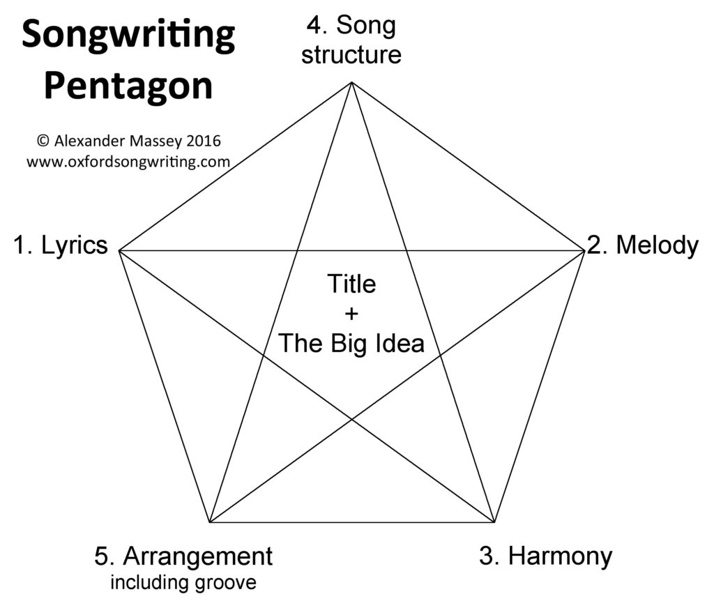 songwriting-pentagon